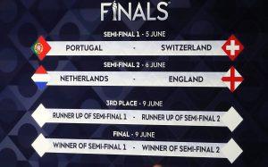 Με 13.50 στον πρώτο ημιτελικό του Uefa Nations League